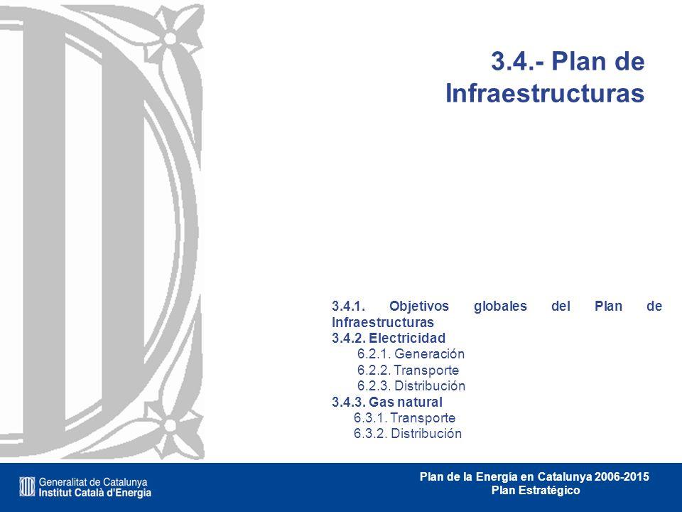 Plan de la Energía en Catalunya 2006-2015 Plan Estratégico 3.4.- Plan de Infraestructuras 3.4.1. Objetivos globales del Plan de Infraestructuras 3.4.2