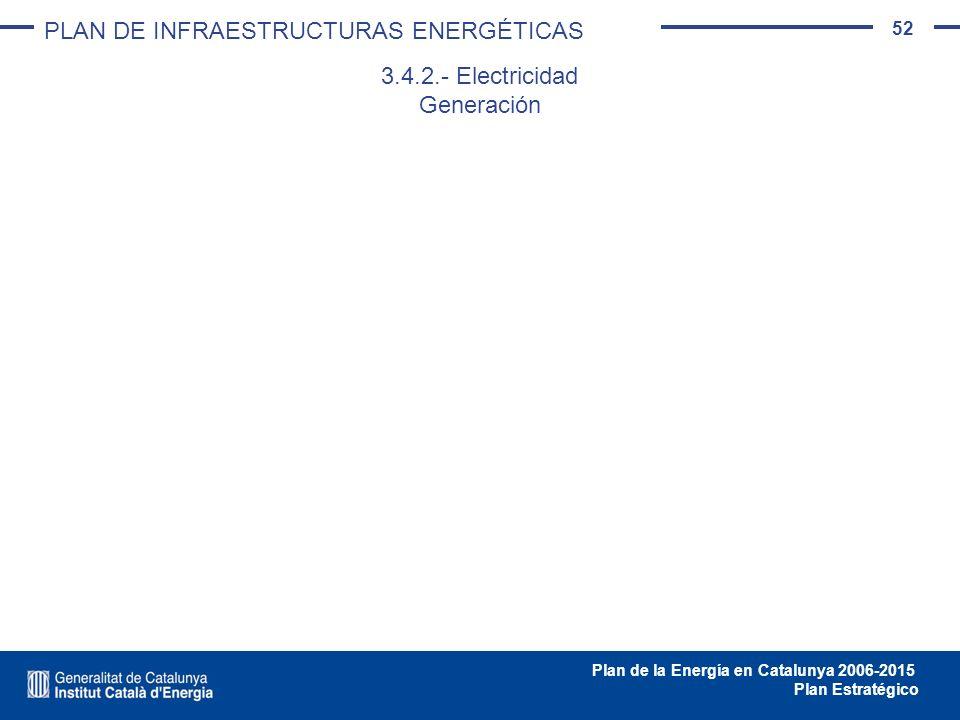 52 Plan de la Energía en Catalunya 2006-2015 Plan Estratégico 3.4.2.- Electricidad Generación PLAN DE INFRAESTRUCTURAS ENERGÉTICAS