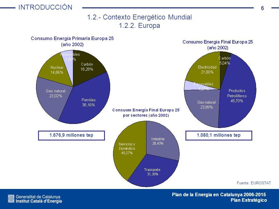 6 Plan de la Energía en Catalunya 2006-2015 Plan Estratégico 1.2.- Contexto Energético Mundial 1.2.2. Europa Fuente: EUROSTAT 1.080,1 millones tep1.67