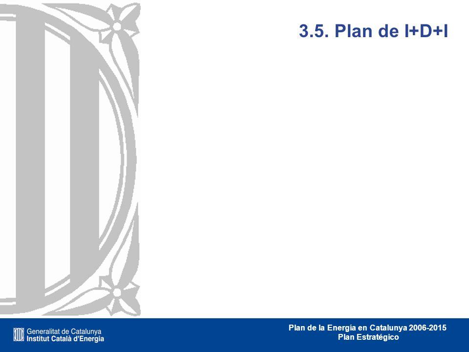 Plan de la Energía en Catalunya 2006-2015 Plan Estratégico 3.5. Plan de I+D+I