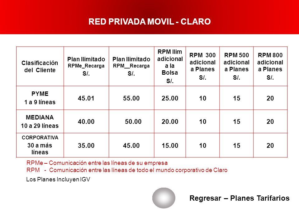 RED PRIVADA MOVIL - CLARO Regresar – Planes Tarifarios Clasificación del Cliente Plan Ilimitado RPMe_Recarga S/. Plan Ilimitado RPM__Recarga S/. RPM I
