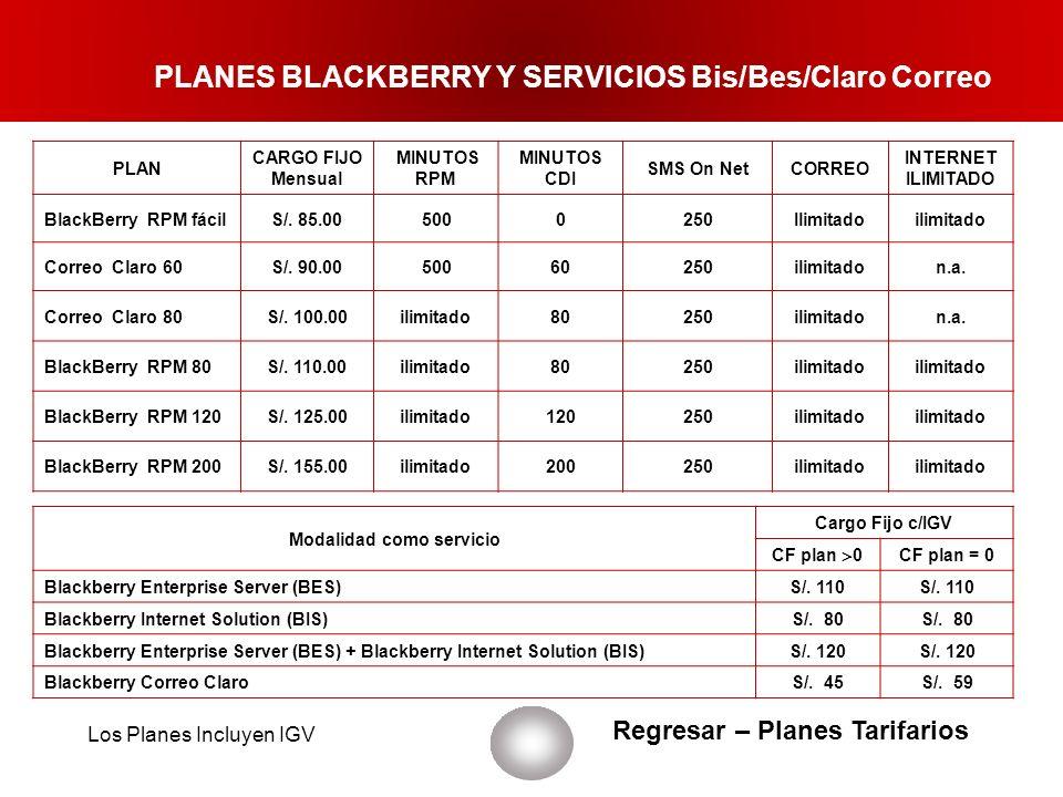 PLANES BLACKBERRY Y SERVICIOS Bis/Bes/Claro Correo Regresar – Planes Tarifarios Los Planes Incluyen IGV PLAN CARGO FIJO Mensual MINUTOS RPM MINUTOS CD