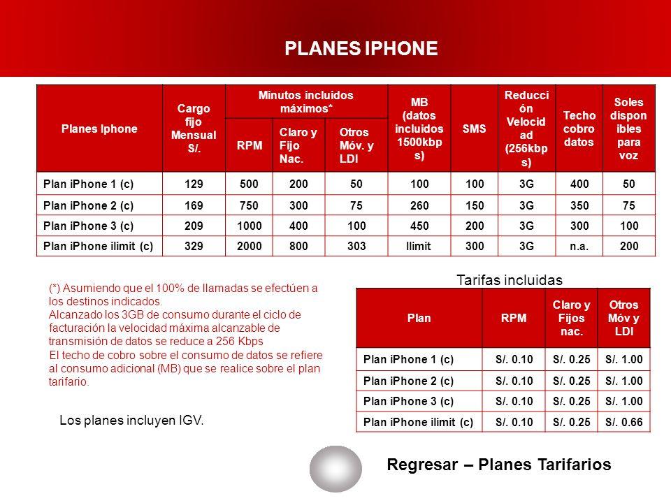 PLANES IPHONE Regresar – Planes Tarifarios Planes Iphone Cargo fijo Mensual S/. Minutos incluidos máximos* MB (datos incluidos 1500kbp s) SMS Reducci