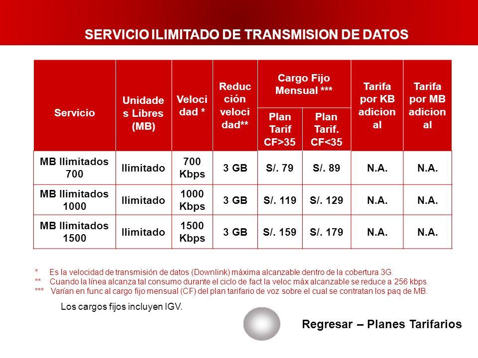 Regresar – Planes Tarifarios Servicio Unidade s Libres (MB) Veloci dad * Reduc ción veloci dad** Cargo Fijo Mensual *** Tarifa por KB adicion al Tarif