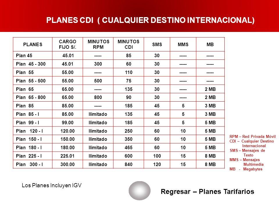 PLANES CDI ( CUALQUIER DESTINO INTERNACIONAL) Regresar – Planes Tarifarios Los Planes Incluyen IGV PLANES CARGO FIJO S/. MINUTOS RPM MINUTOS CDI SMSMM