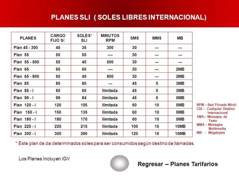 PLANES SLI ( SOLES LIBRES INTERNACIONAL) Regresar – Planes Tarifarios Los Planes Incluyen IGV PLANES SLIRPMeRPMOn NetOff Fijo Off Móvil y LDI Plan 45 – 300 SLI0.100.150.320.400.65 Plan 55 SLI0.100.150.310.400.64 Plan 55 – 500 SLI0.100.150.310.400.63 Plan 65 SLI0.090.140.300.390.62 Plan 65 – 800 SLI0.090.140.300.390.62 Plan 85 SLI0.090.140.290.390.61 Plan 85 – I SLI0.090.140.290.390.61 Plan 99 – I SLI0.080.130.280.380.60 Plan 120 - I SLI0.080.130.260.380.59 Plan 150 - I SLI0.070.120.250.370.58 Plan 180 - I SLI0.070.120.240.370.56 Plan 225 – I SLI0.060.110.230.360.54 Plan 300 - I SLI0.060.100.210.350.50 RPM – Red Privada Móvil CDI – Cualquier Destino Internacional SMS – Mensajes de Texto MMS – Mensajes Multimedia MB - Megabytes Los soles asignados (soles libres) se utilizarán para efectuar llamadas a los siguientes destinos y según las tarifas que a continuación se detallan: (costo por minuto)