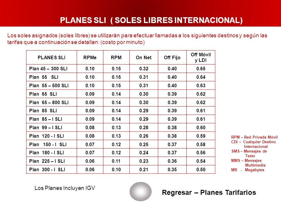 PLANES SLI ( SOLES LIBRES INTERNACIONAL) Regresar – Planes Tarifarios Los Planes Incluyen IGV PLANES SLIRPMeRPMOn NetOff Fijo Off Móvil y LDI Plan 45