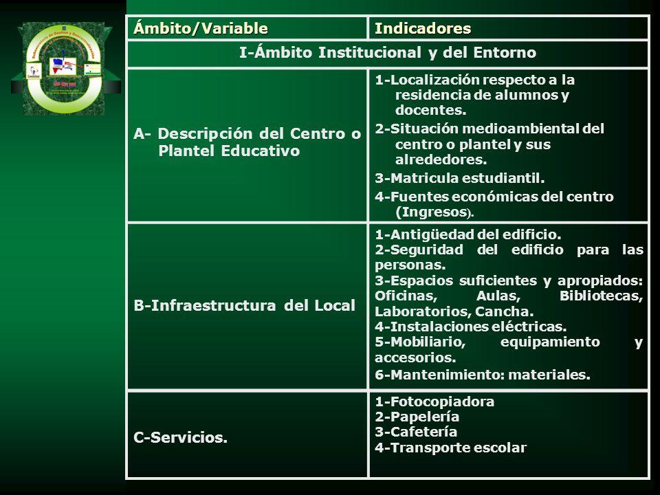 Ámbito/VariableIndicadores I-Ámbito Institucional y del Entorno A- Descripción del Centro o Plantel Educativo 1-Localización respecto a la residencia