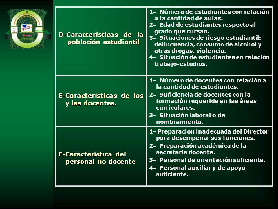 D-Características de la población estudiantil 1- Número de estudiantes con relación a la cantidad de aulas. 2- Edad de estudiantes respecto al grado q