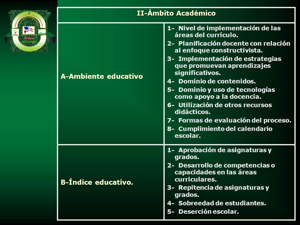 II-Ámbito Académico A-Ambiente educativo 1- Nivel de implementación de las áreas del currículo. 2- Planificación docente con relación al enfoque const