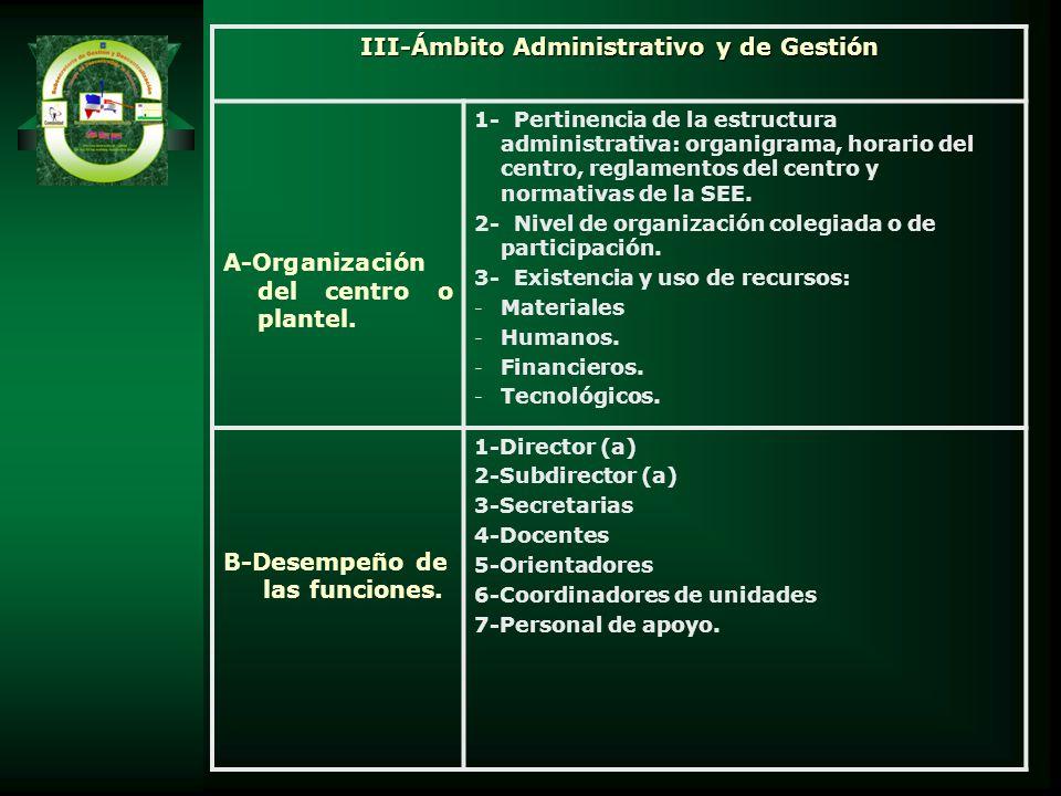 III-Ámbito Administrativo y de Gestión A-Organización del centro o plantel. 1- Pertinencia de la estructura administrativa: organigrama, horario del c