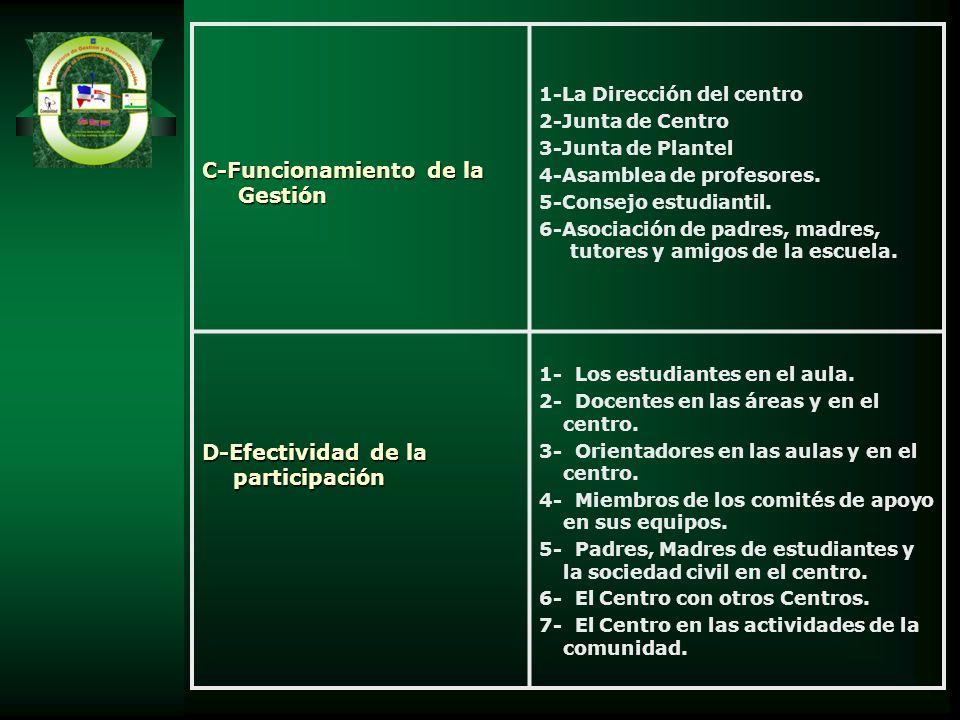 C-Funcionamiento de la Gestión 1-La Dirección del centro 2-Junta de Centro 3-Junta de Plantel 4-Asamblea de profesores. 5-Consejo estudiantil. 6-Asoci