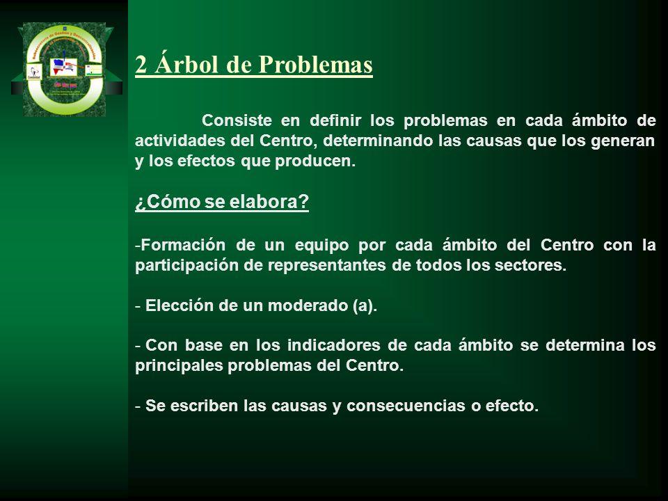 2 Árbol de Problemas Consiste en definir los problemas en cada ámbito de actividades del Centro, determinando las causas que los generan y los efectos