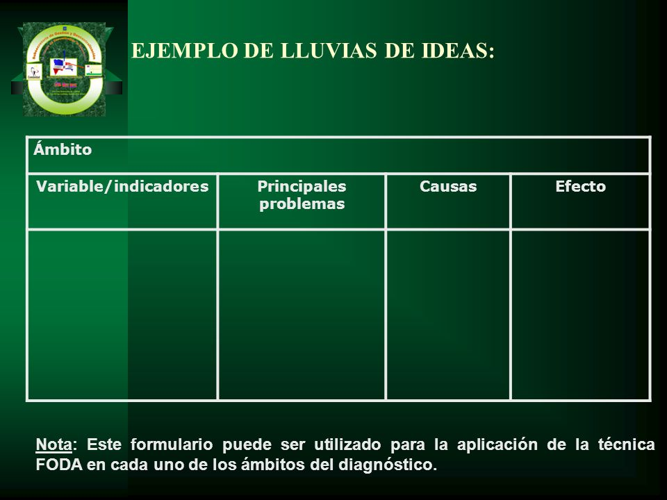 EJEMPLO DE LLUVIAS DE IDEAS: Ámbito Variable/indicadoresPrincipales problemas CausasEfecto Nota: Este formulario puede ser utilizado para la aplicació