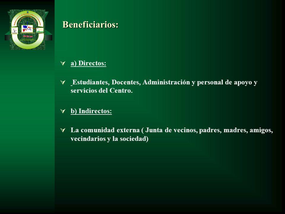 Beneficiarios: a) Directos: Estudiantes, Docentes, Administración y personal de apoyo y servicios del Centro. b) Indirectos: La comunidad externa ( Ju