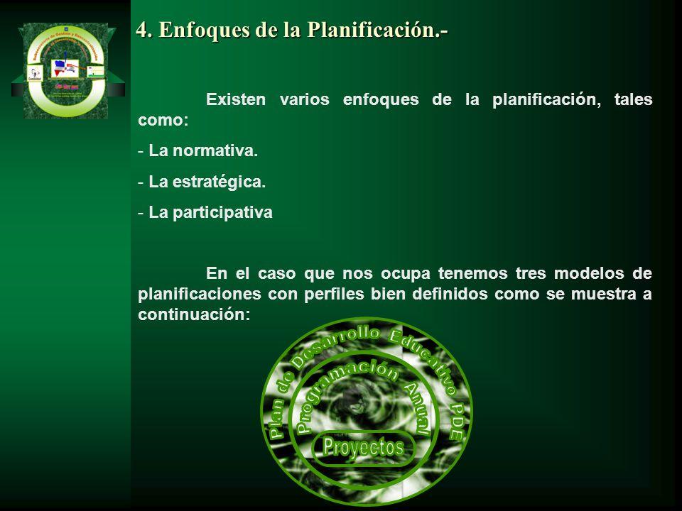 4. Enfoques de la Planificación.- Existen varios enfoques de la planificación, tales como: - La normativa. - La estratégica. - La participativa En el