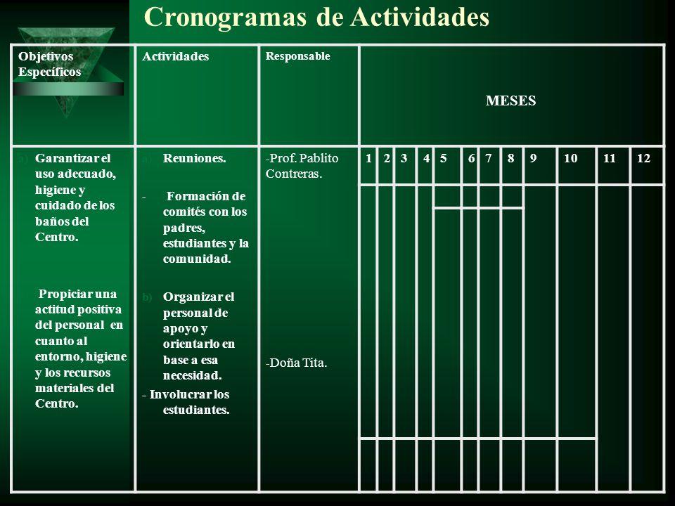 Cronogramas de Actividades Objetivos Específicos Actividades Responsable MESES a) Garantizar el uso adecuado, higiene y cuidado de los baños del Centr