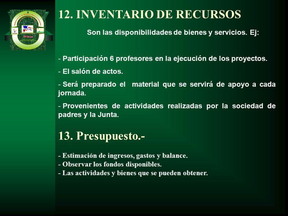 12. INVENTARIO DE RECURSOS Son las disponibilidades de bienes y servicios. Ej: - Participación 6 profesores en la ejecución de los proyectos. - El sal