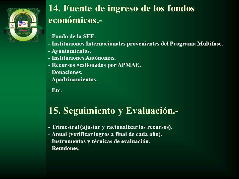 14. Fuente de ingreso de los fondos económicos.- - Fondo de la SEE. - Instituciones Internacionales provenientes del Programa Multifase. - Ayuntamient