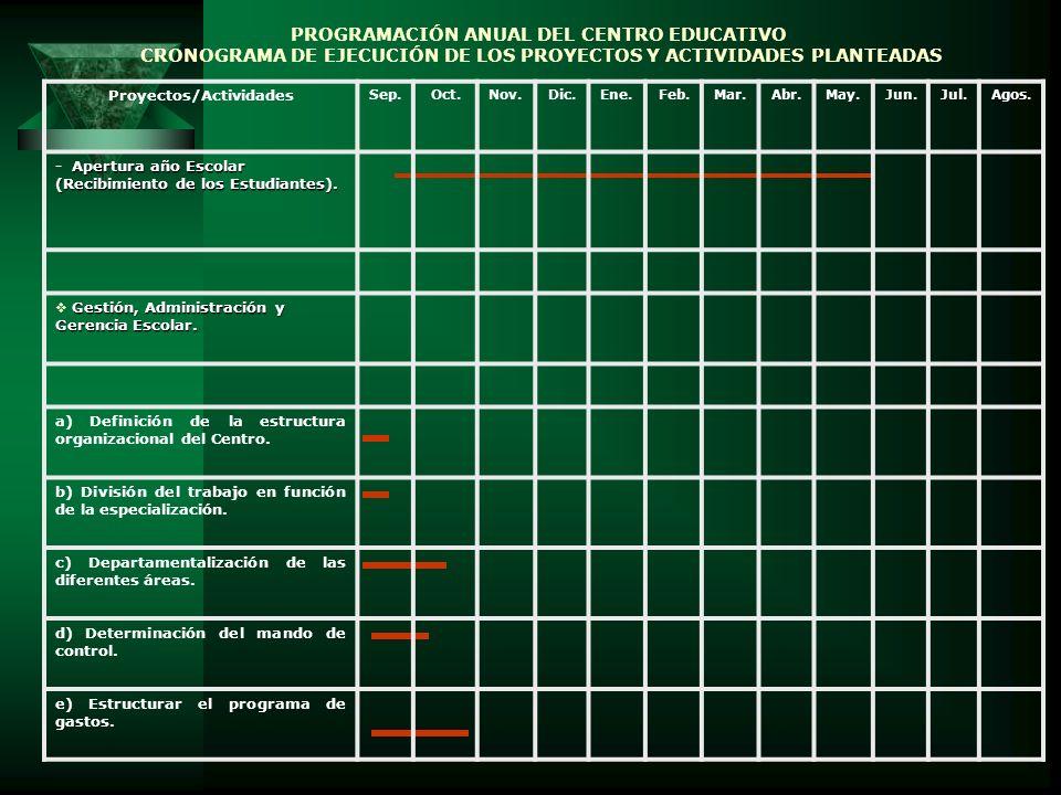 PROGRAMACIÓN ANUAL DEL CENTRO EDUCATIVO CRONOGRAMA DE EJECUCIÓN DE LOS PROYECTOS Y ACTIVIDADES PLANTEADAS Proyectos/Actividades Sep.Oct.Nov.Dic.Ene.Fe