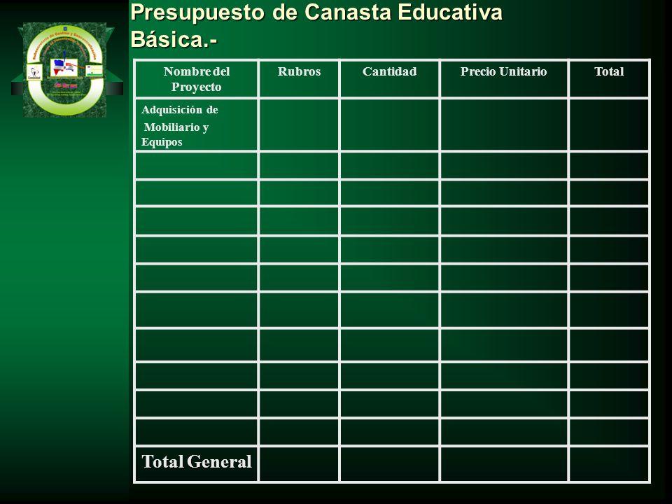 Nombre del Proyecto RubrosCantidadPrecio UnitarioTotal Adquisición de Mobiliario y Equipos Total General Presupuesto de Canasta Educativa Básica.-