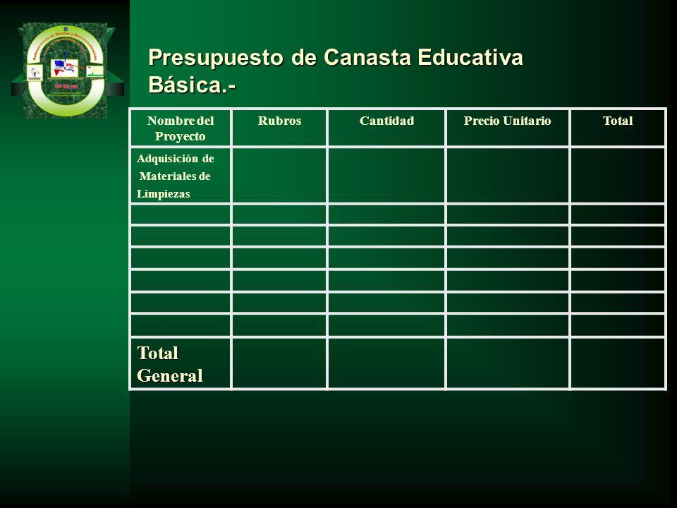 Nombre del Proyecto RubrosCantidadPrecio UnitarioTotal Adquisición de Materiales de Limpiezas Total General Presupuesto de Canasta Educativa Básica.-
