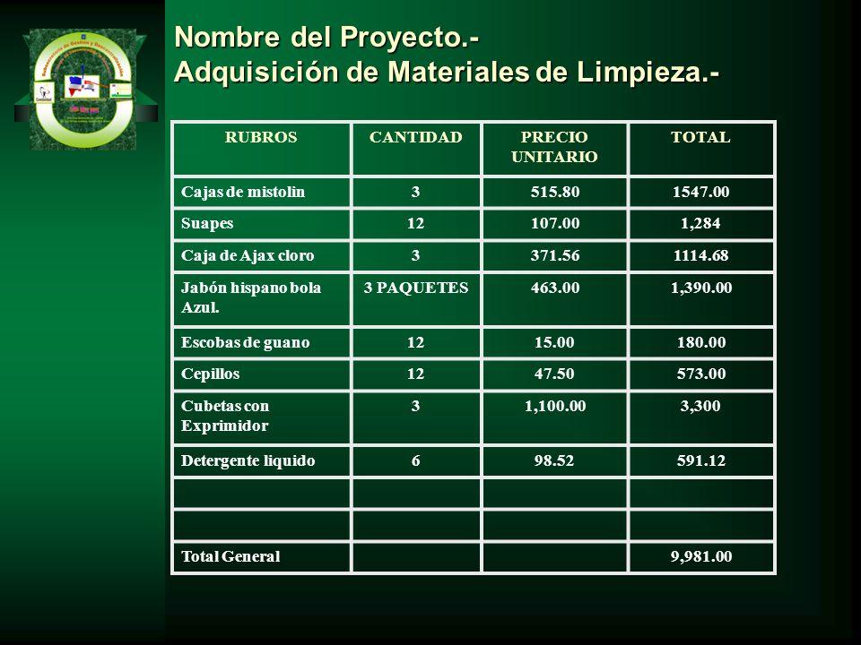 Nombre del Proyecto.- Adquisición de Materiales de Limpieza.- RUBROSCANTIDADPRECIO UNITARIO TOTAL Cajas de mistolin3515.801547.00 Suapes12107.001,284