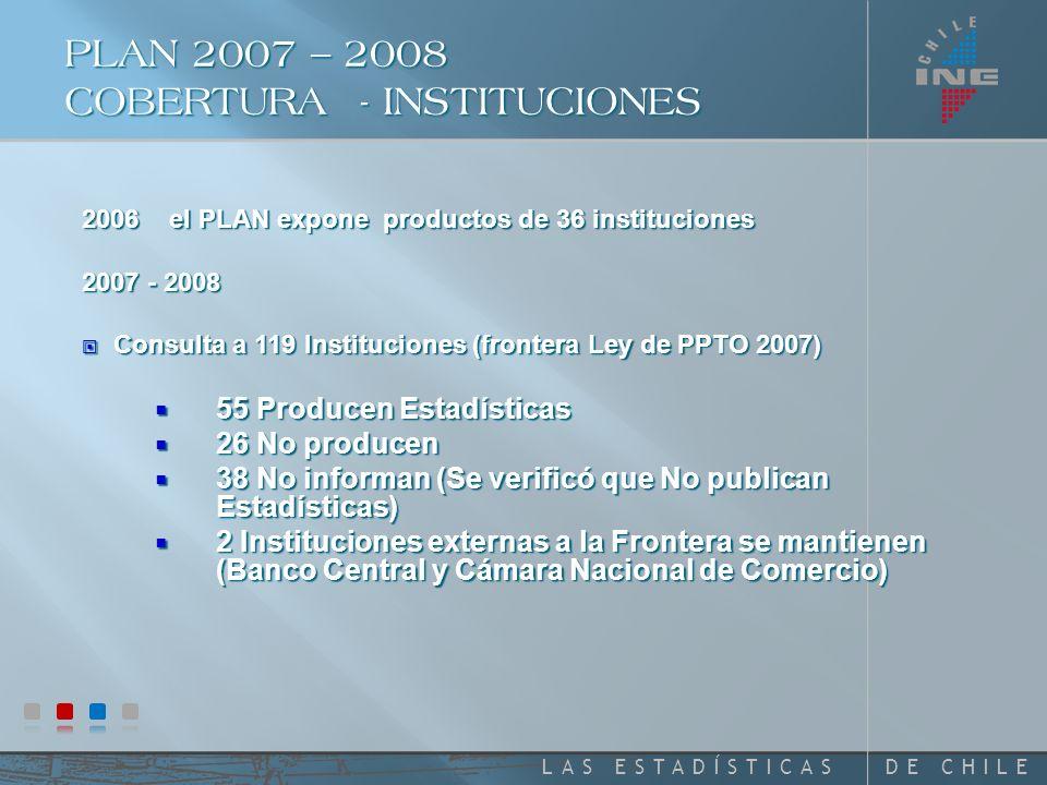 DE CHILELAS ESTADÍSTICAS 3 Cobertura Calidad de Plan 2007 – 2008 Redefinición del Metadato Portal OBJETIVOS 2007