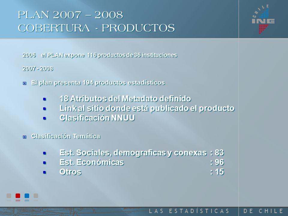 DE CHILELAS ESTADÍSTICAS PLAN 2007 – 2008 COBERTURA - INSTITUCIONES 2006 el PLAN expone productos de 36 instituciones 2007 - 2008 Consulta a 119 Insti
