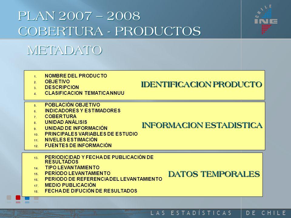 DE CHILELAS ESTADÍSTICAS PLAN 2007 – 2008 COBERTURA - PRODUCTOS 2006 el PLAN expone 116 productos de 36 instituciones 2007 - 2008 El plan presenta 194