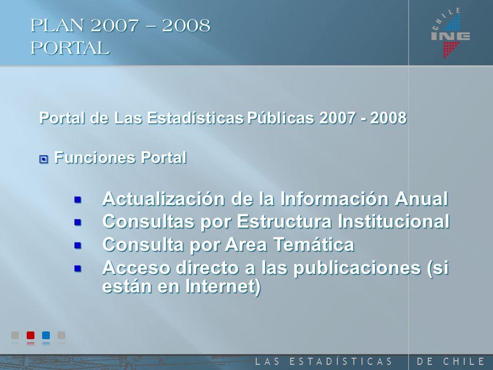 DE CHILELAS ESTADÍSTICAS DATOS TEMPORALES INFORMACION ESTADISTICA IDENTIFICACION PRODUCTO 1.