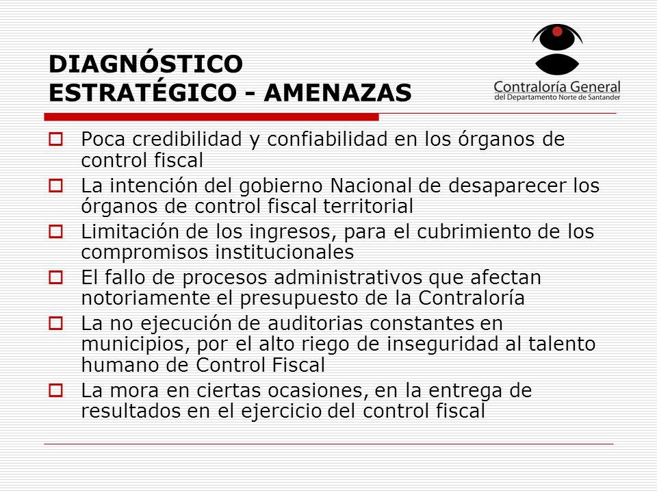 DIAGNÓSTICO ESTRATÉGICO - AMENAZAS Poca credibilidad y confiabilidad en los órganos de control fiscal La intención del gobierno Nacional de desaparece