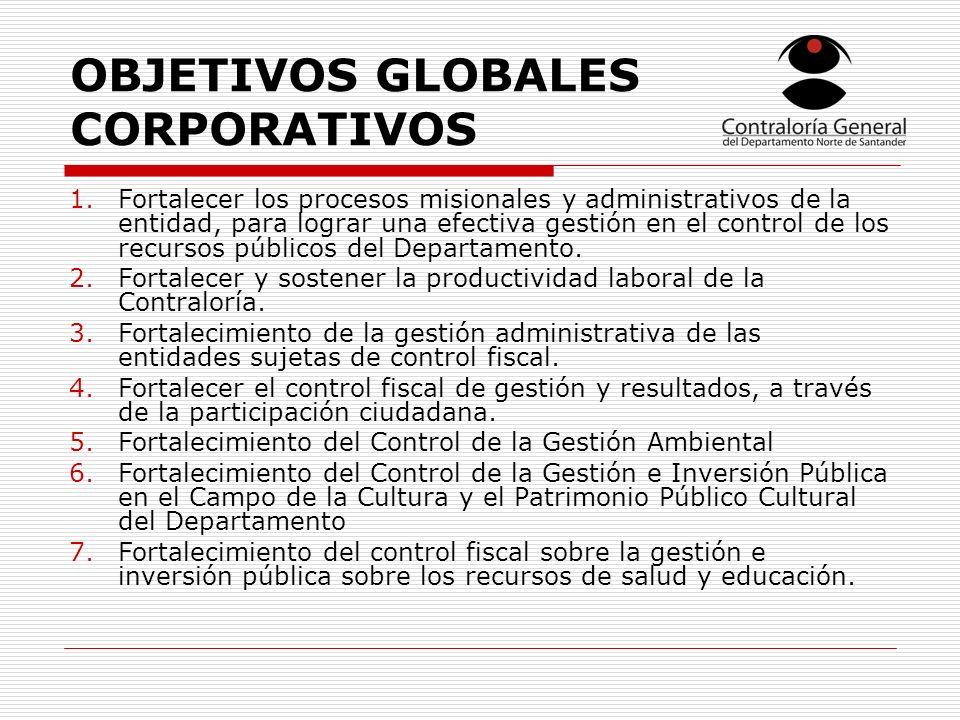 OBJETIVOS GLOBALES CORPORATIVOS 1.Fortalecer los procesos misionales y administrativos de la entidad, para lograr una efectiva gestión en el control de los recursos públicos del Departamento.