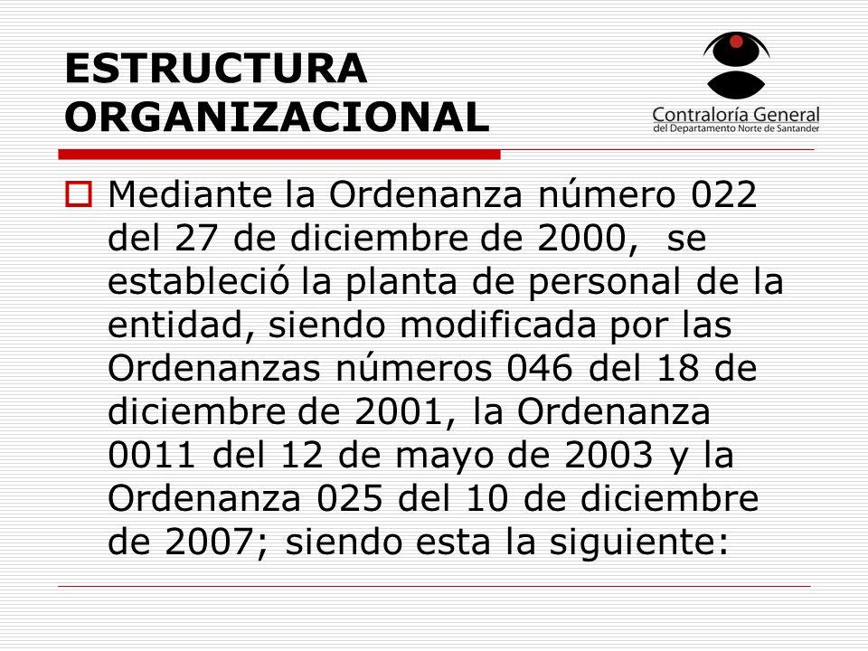 ESTRUCTURA ORGANIZACIONAL Mediante la Ordenanza número 022 del 27 de diciembre de 2000, se estableció la planta de personal de la entidad, siendo modificada por las Ordenanzas números 046 del 18 de diciembre de 2001, la Ordenanza 0011 del 12 de mayo de 2003 y la Ordenanza 025 del 10 de diciembre de 2007; siendo esta la siguiente: