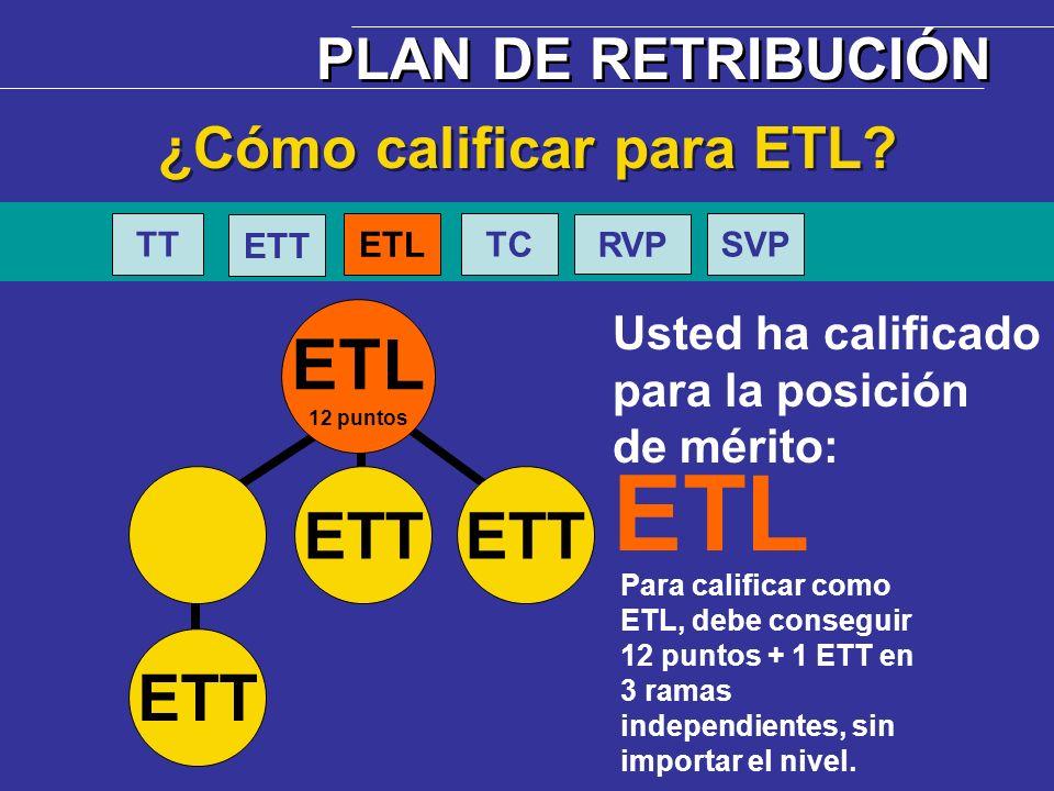 Usted ha calificado para la posición de mérito: ETL PLAN DE RETRIBUCIÓN ¿Cómo calificar para ETL? ETT ETL 12 puntos Para calificar como ETL, debe cons