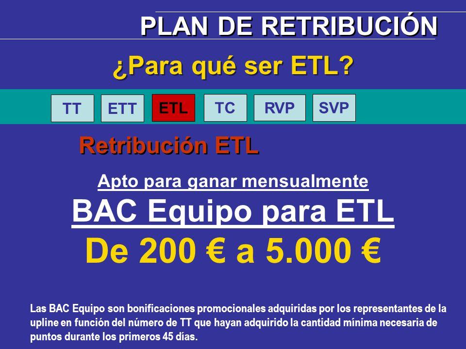Retribución ETL PLAN DE RETRIBUCIÓN ¿Para qué ser ETL? Apto para ganar mensualmente BAC Equipo para ETL De 200 a 5.000 Las BAC Equipo son bonificacion