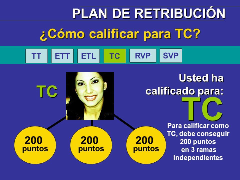200 puntos 200 puntos 200 puntos Usted ha calificado para: TC Usted ha calificado para: TC PLAN DE RETRIBUCIÓN ¿Cómo calificar para TC? Para calificar
