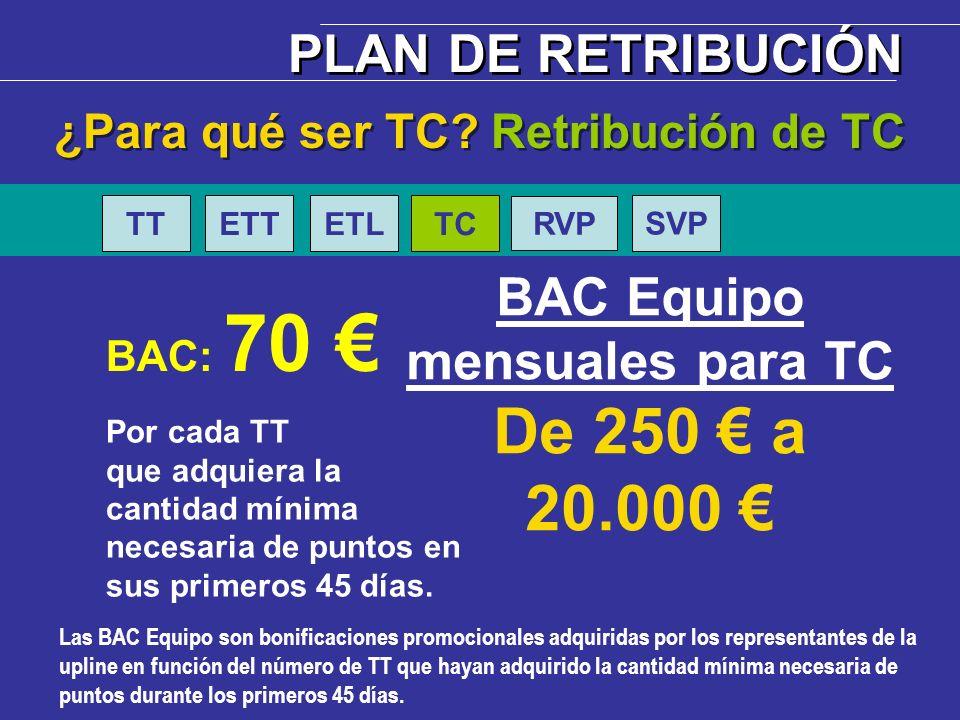 BAC: 70 Por cada TT que adquiera la cantidad mínima necesaria de puntos en sus primeros 45 días. ¿Para qué ser TC? Retribución de TC PLAN DE RETRIBUCI
