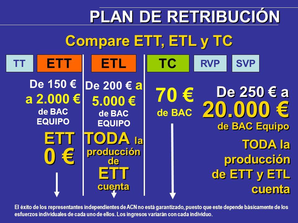 ETT TT ETL TC De 150 a 2.000 de BAC EQUIPO De 200 a 5.000 de BAC EQUIPO TODA la producción de ETT cuenta TODA la producción de ETT cuenta 70 de BAC TO