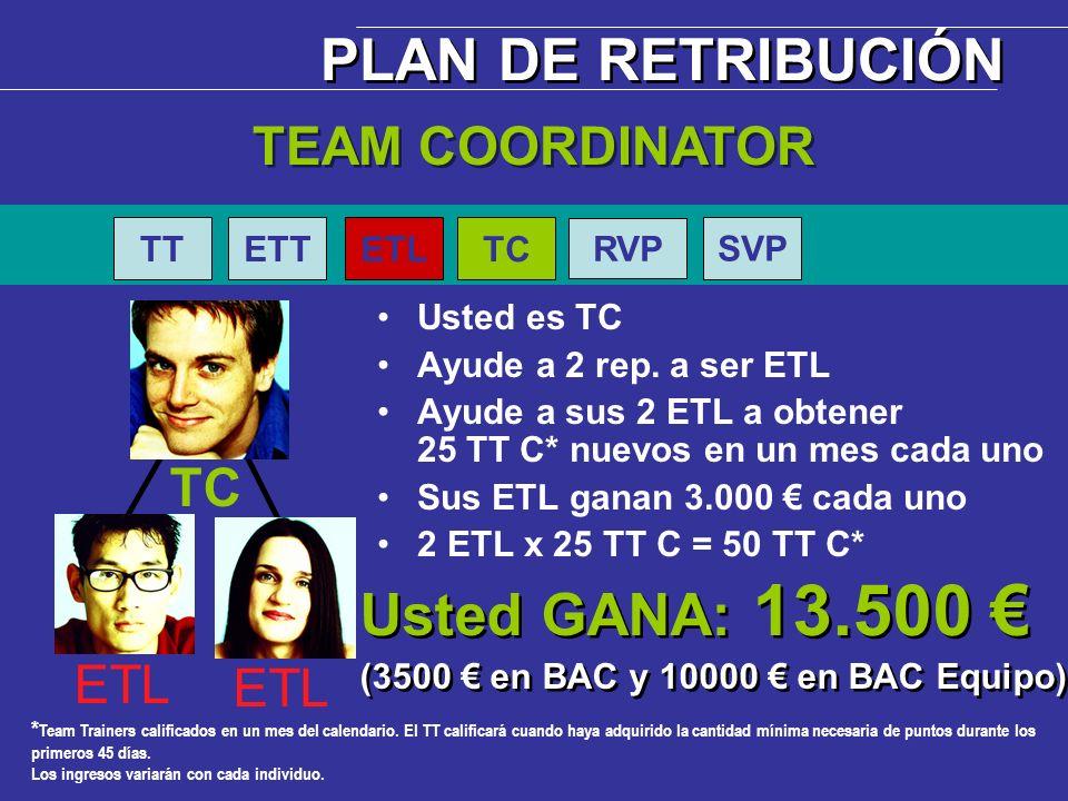Usted es TC Ayude a 2 rep. a ser ETL Ayude a sus 2 ETL a obtener 25 TT C* nuevos en un mes cada uno Sus ETL ganan 3.000 cada uno 2 ETL x 25 TT C = 50