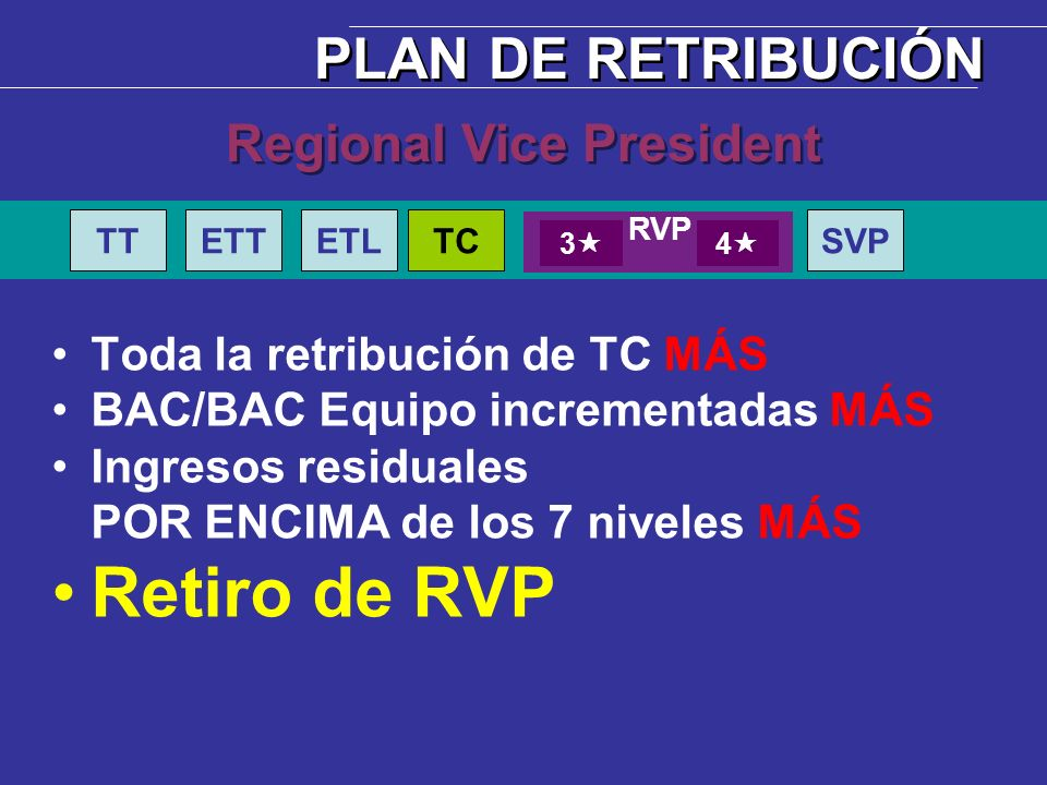 Regional Vice President PLAN DE RETRIBUCIÓN Toda la retribución de TC MÁS BAC/BAC Equipo incrementadas MÁS Ingresos residuales POR ENCIMA de los 7 niv