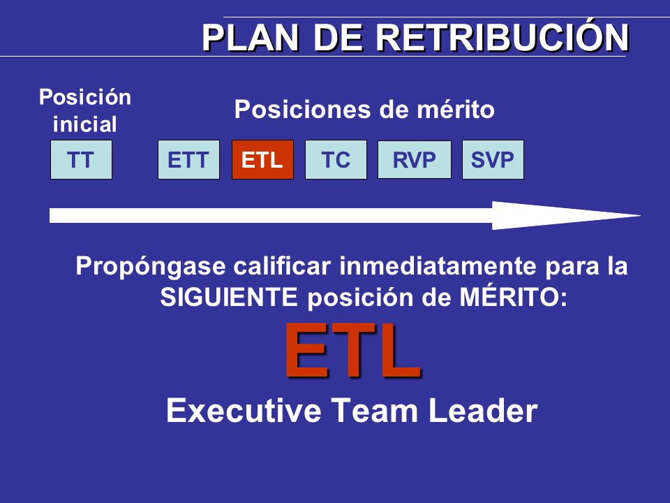 Propóngase calificar inmediatamente para la SIGUIENTE posición de MÉRITO:ETL Executive Team Leader PLAN DE RETRIBUCIÓN ETL Posición inicial Posiciones