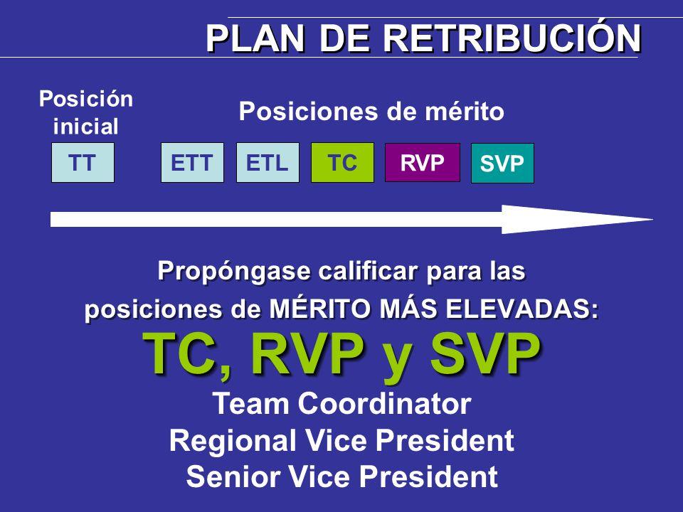 Regional Vice President PLAN DE RETRIBUCIÓN Toda la retribución de TC MÁS BAC/BAC Equipo incrementadas MÁS Ingresos residuales POR ENCIMA de los 7 niveles MÁS Retiro de RVP TTETTETLTCSVP RVP 3 4