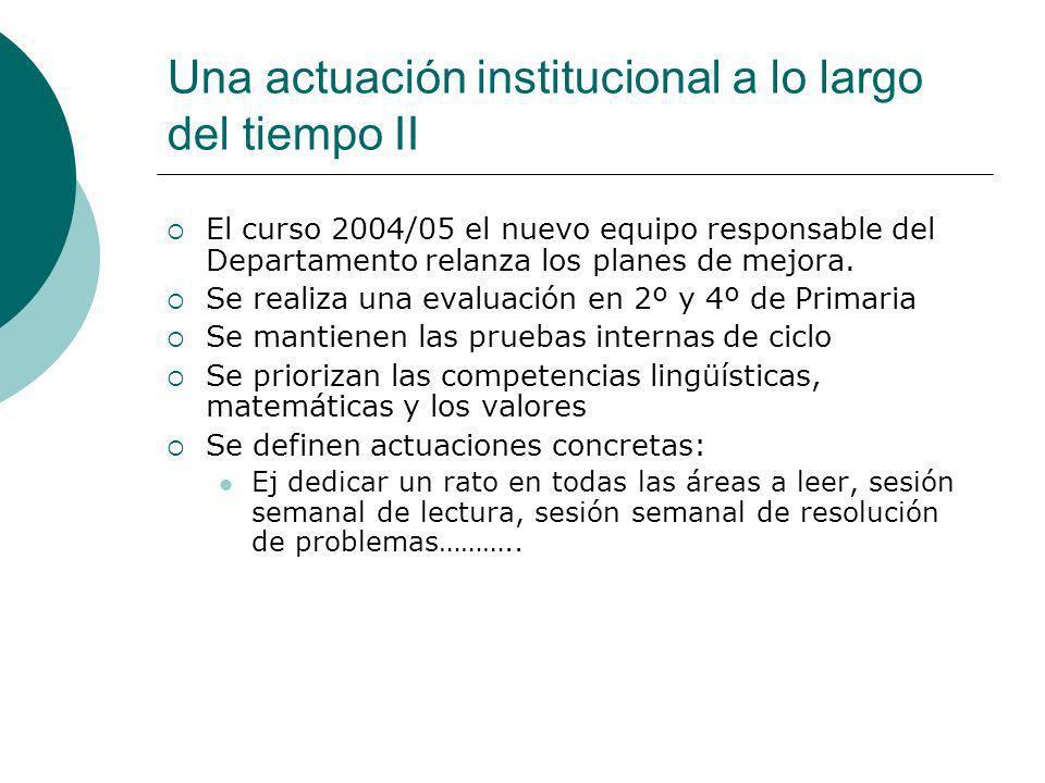 Una actuación institucional a lo largo del tiempo II El curso 2004/05 el nuevo equipo responsable del Departamento relanza los planes de mejora. Se re
