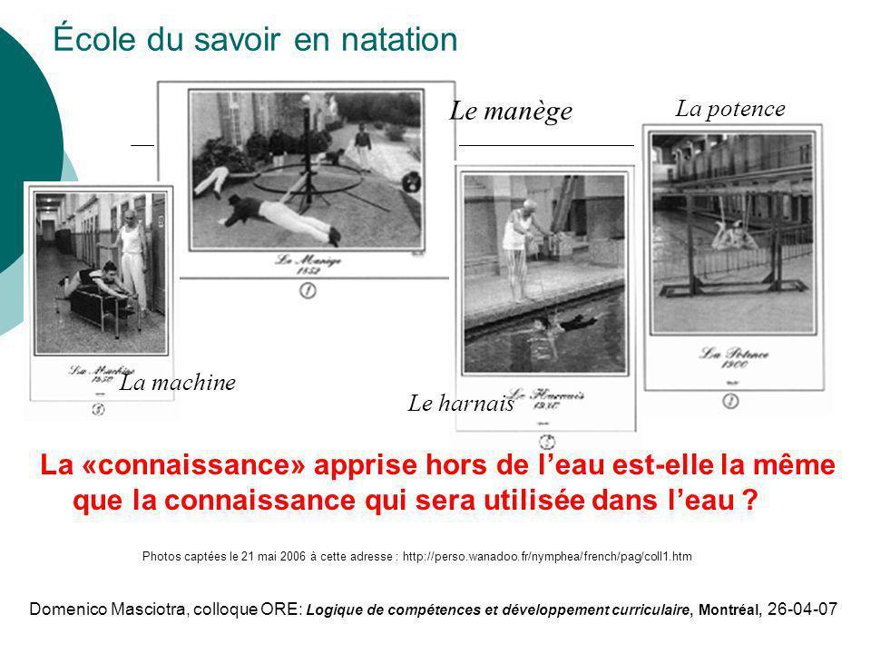 École du savoir en natation Photos captées le 21 mai 2006 à cette adresse : http://perso.wanadoo.fr/nymphea/french/pag/coll1.htm Le manège La potence