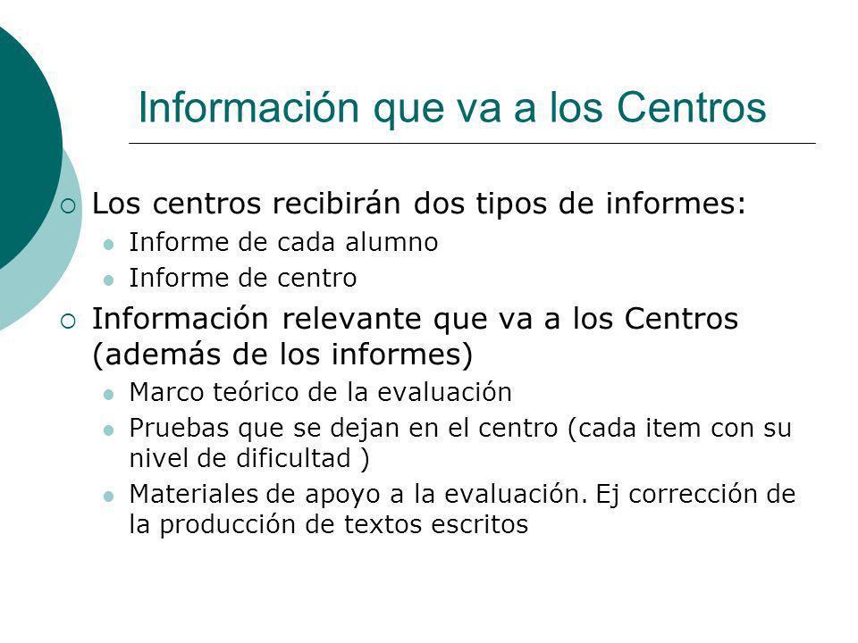Información que va a los Centros Los centros recibirán dos tipos de informes: Informe de cada alumno Informe de centro Información relevante que va a