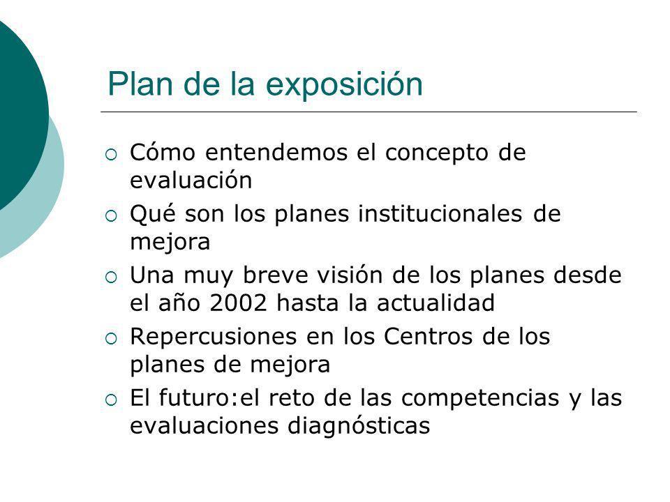 Plan de la exposición Cómo entendemos el concepto de evaluación Qué son los planes institucionales de mejora Una muy breve visión de los planes desde el año 2002 hasta la actualidad Repercusiones en los Centros de los planes de mejora El futuro:el reto de las competencias y las evaluaciones diagnósticas