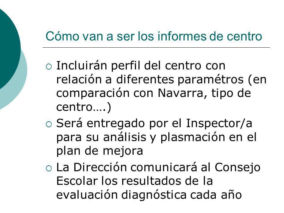 Cómo van a ser los informes de centro Incluirán perfil del centro con relación a diferentes paramétros (en comparación con Navarra, tipo de centro….)