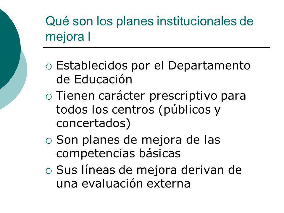 Qué son los planes institucionales de mejora I Establecidos por el Departamento de Educación Tienen carácter prescriptivo para todos los centros (públ