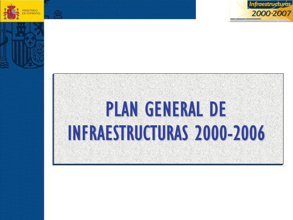 PROGRAMA DE INFRAESTRUCTURAS DE TODAS LAS ADMINISTRACIONES PÚBLICAS 2000 - 2006 INVERSIONES EN INFRAESTRUCTURAS DEL GRUPO FOMENTO EN EL PERIODO 2000 - 2006 10,0 BILLONES DE PTS.60,3 MILES DE MILLONES 1,3% DEL PIB DE MEDIA ANUAL INVERSIÓN PÚBLICA TOTAL EN EL PERIODO 2000 - 2006 (INCLUIDA LA FINANCIADA CON CAPITAL PRIVADO) 32,0 BILLONES DE PTS.192,3 MILES DE MILLONES 4,5% DEL PIB DE MEDIA ANUAL INVERSIONES EN INFRAESTRUCTURAS EN EL PERIODO 2000 - 2006 19,0 BILLONES DE PTS.114,2 MILES DE MILLONES 2,7% DEL PIB DE MEDIA ANUAL